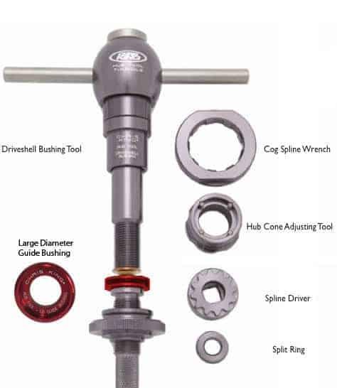 Chris King hub tool
