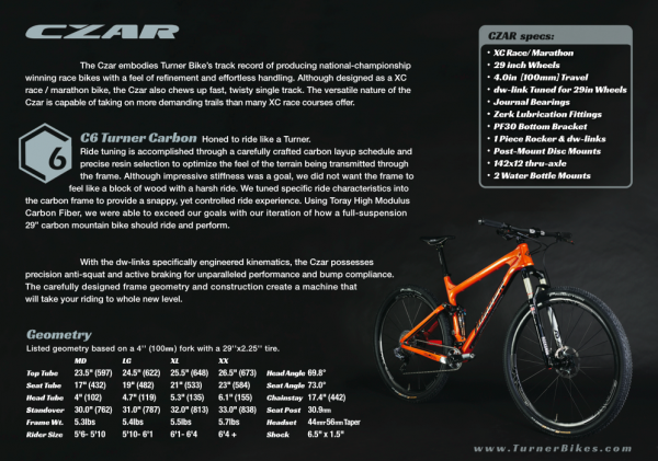 2013 Turner Czar geometry and specs